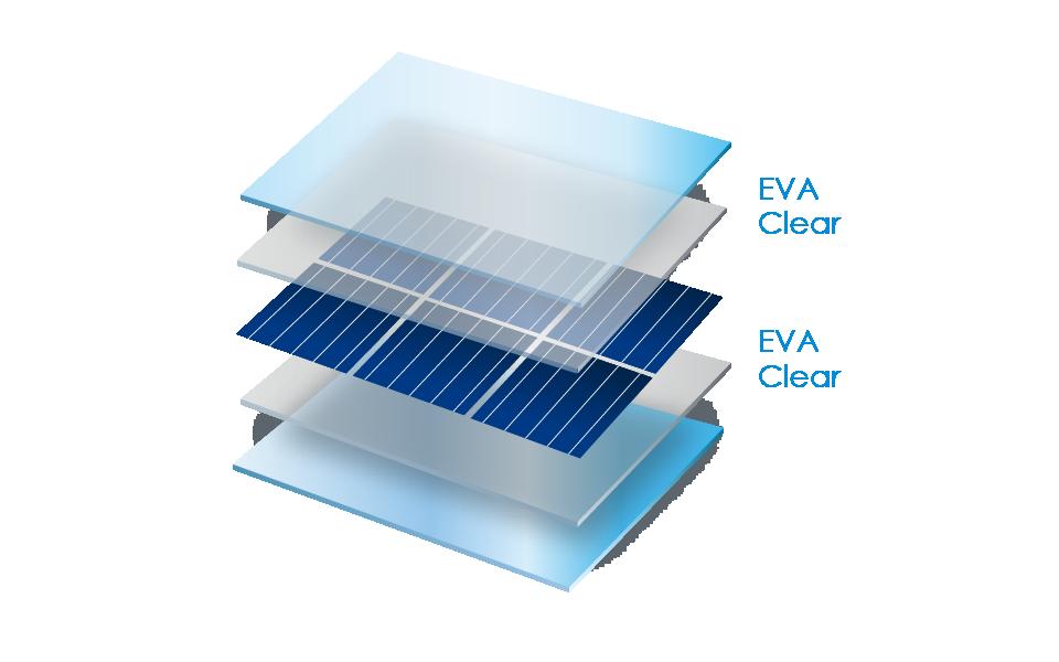 Frameless Dual Glass Transparent Eva Panels For Greenhouse